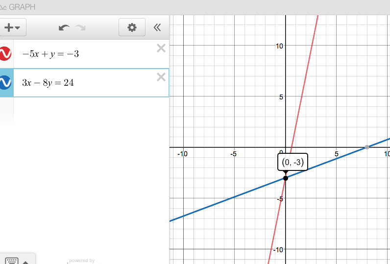 Solving Systems Worksheet Activity Builder by Desmos – Solving Systems by Graphing Worksheet