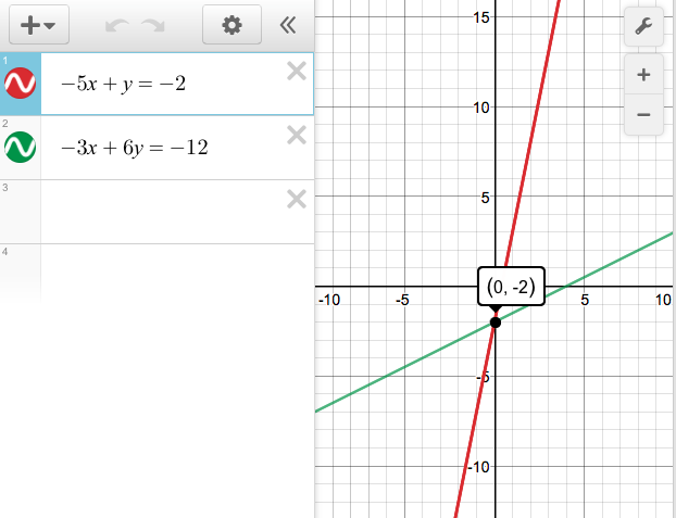 Solving Systems Worksheet Activity Builder By Desmos