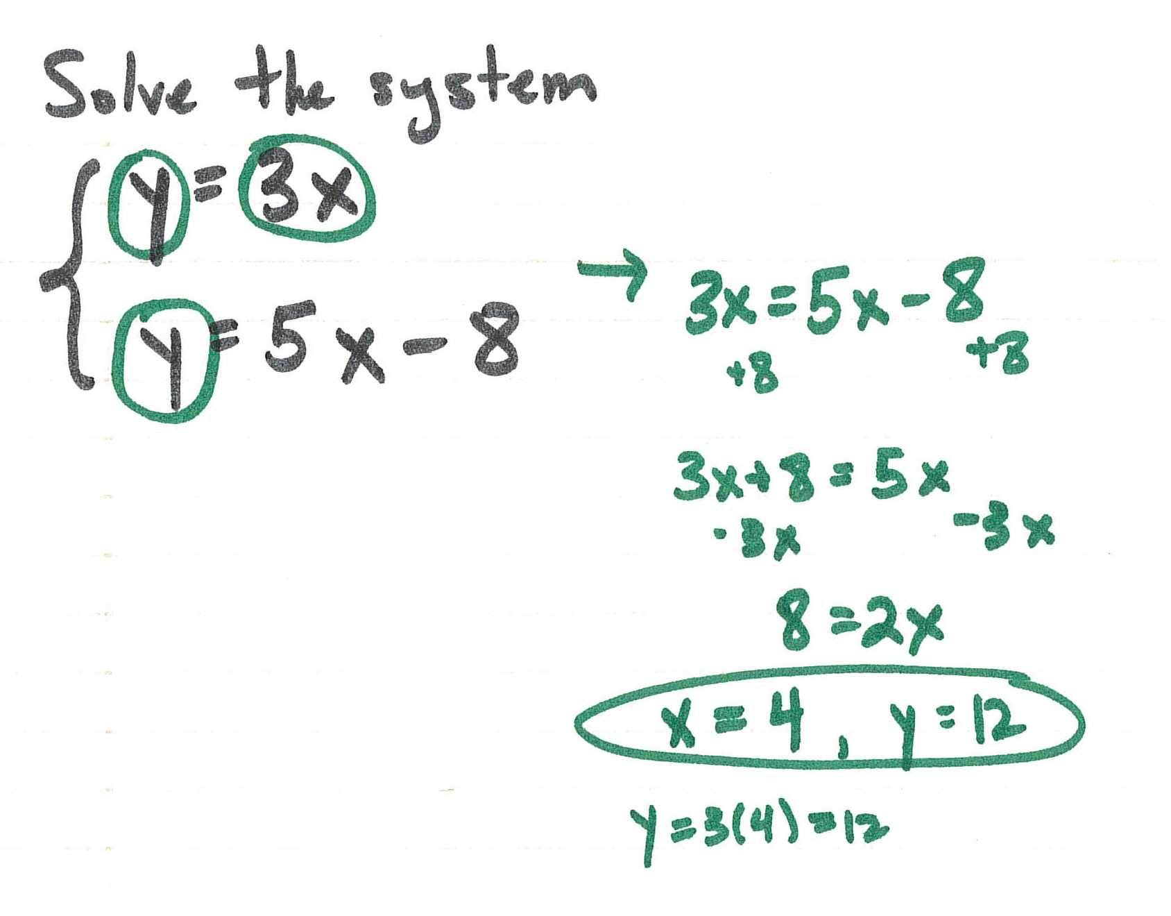solving linear systems with substitution activity builder by desmos