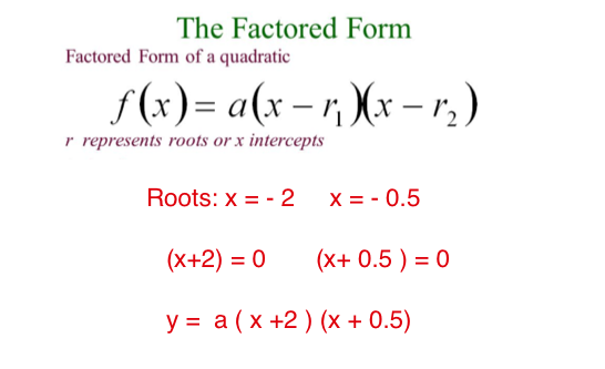 Using Roots To Create Quadratic Equations Activity Builder By Desmos