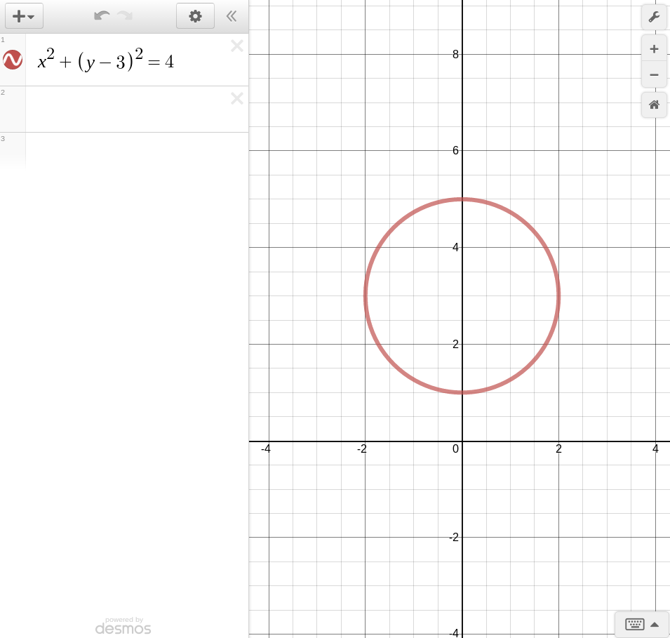 Conics in standard form activity builder by desmos emma thinks that since the equation is set equal to 4 the circle must have a diameter of 4 will this rule work for other circles falaconquin