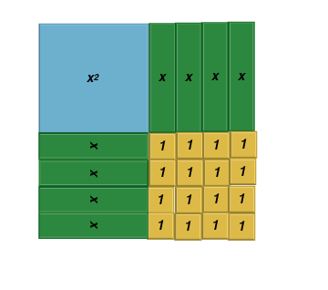 Complete The Squares • Activity Builder by Desmos
