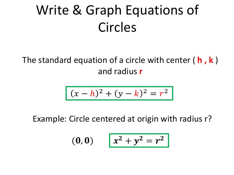 Intro Equations Of Circles Activity Builder By Desmos