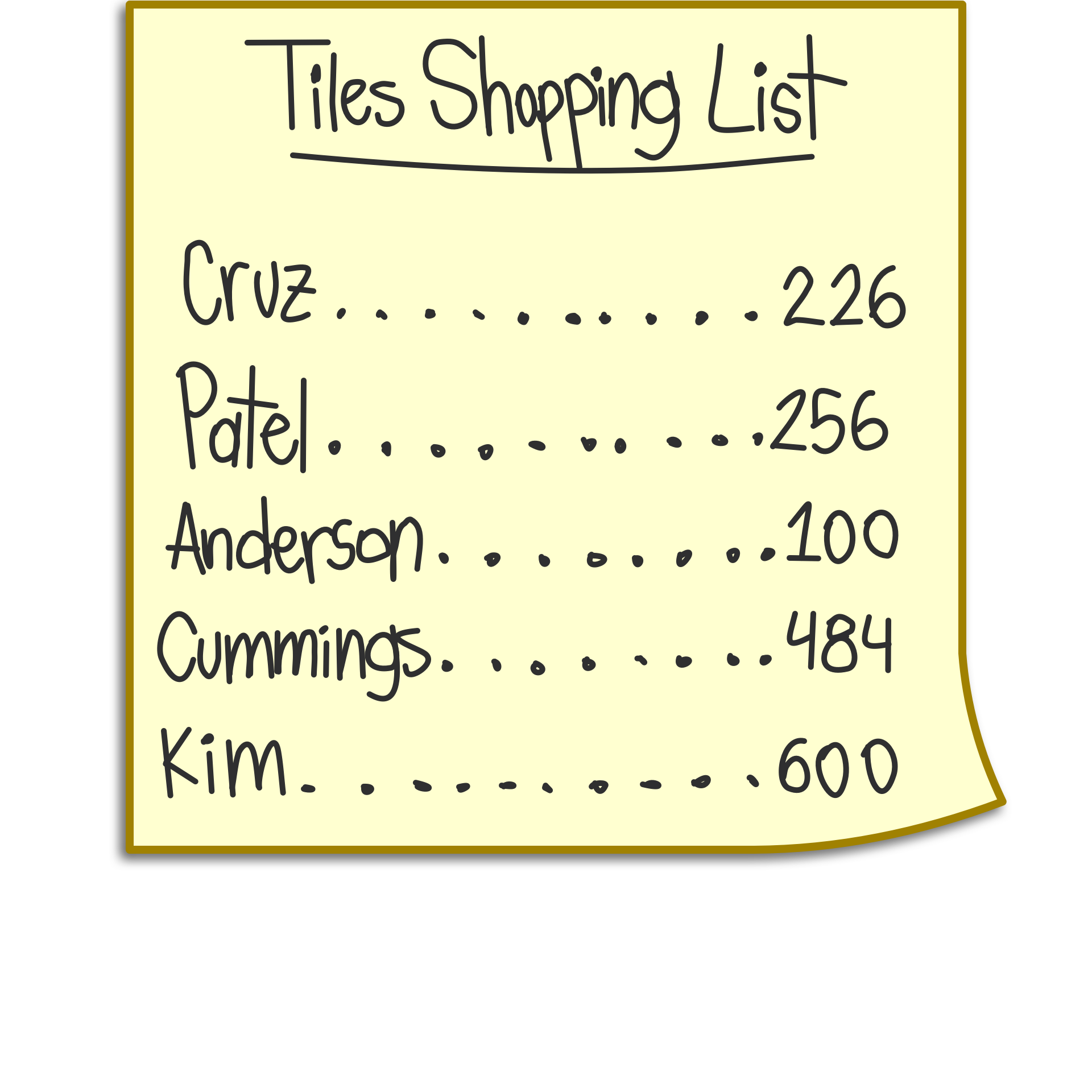 A shopping list for tiles for five families' swimming pools. The Cruz family has 226 tiles. The Patel family has 256 tiles. The Anderson family has 100 tiles. The Cummings family has 484 tiles. The Kim family has 600 tiles.