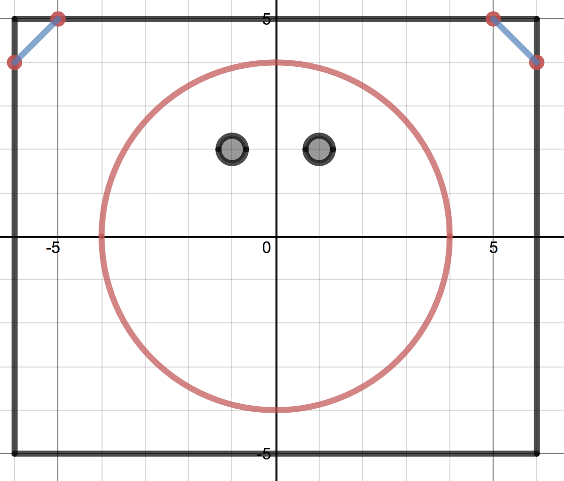 Les than symbol gallery symbol and sign ideas intro to desmos smiley face teacher guide find the equation of the circles and then change biocorpaavc Images
