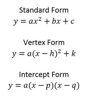 standard form quadratic  Different Forms of Quadratic Functions • Activity Builder by ...